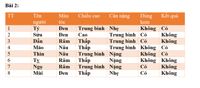 ID3_BAI2_0.PNG